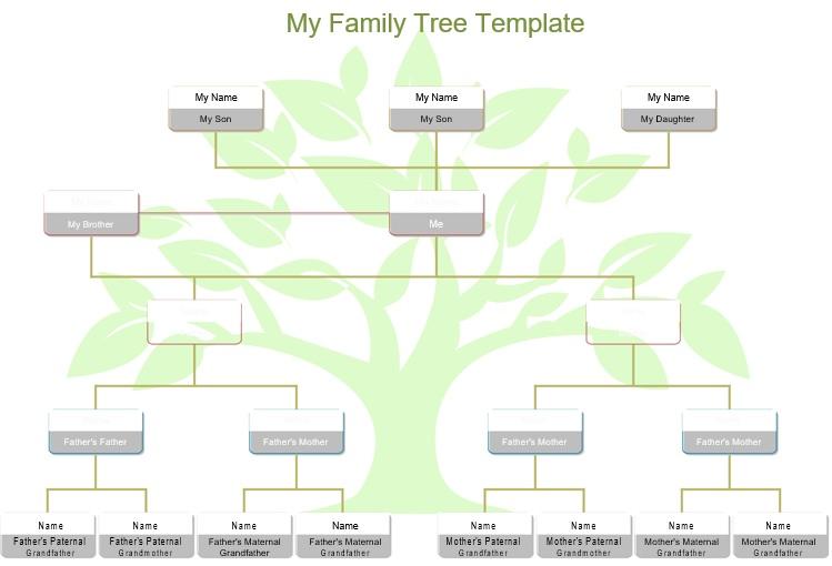 Free Printable Family Tree Templates [Excel, Word, PDF]