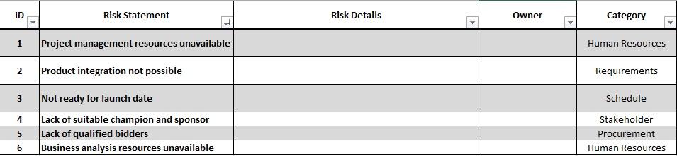 free risk register template 4