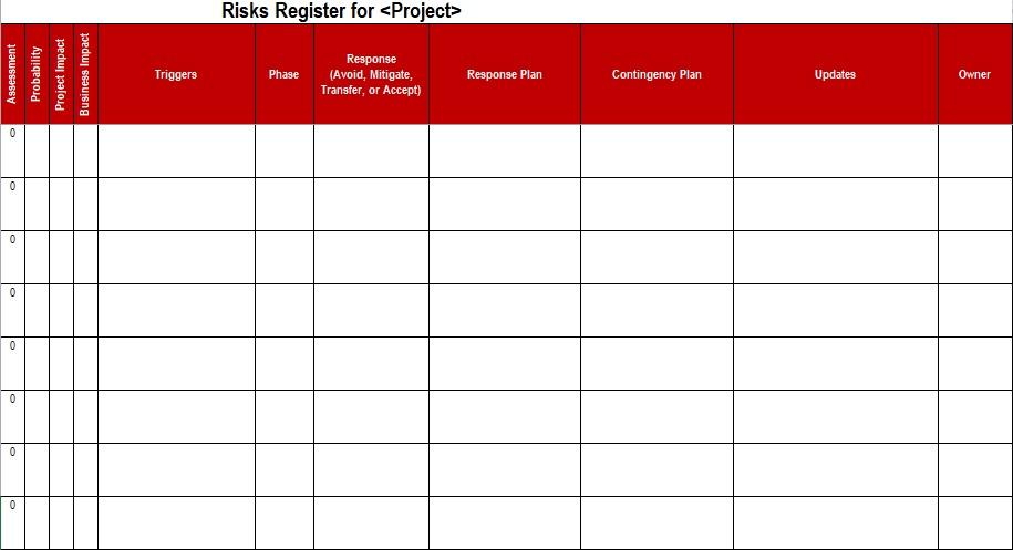 free risk register template 9