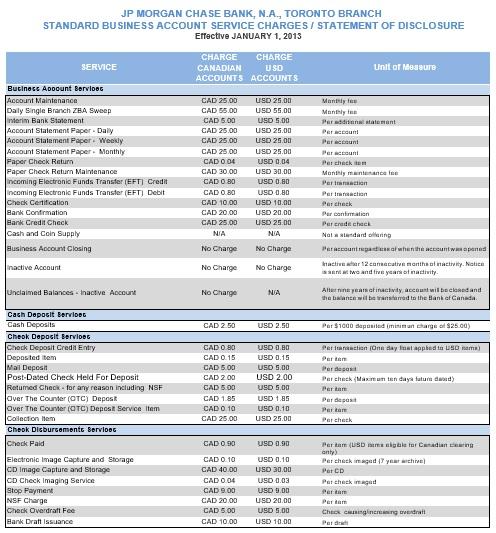 printable bank statement template 4