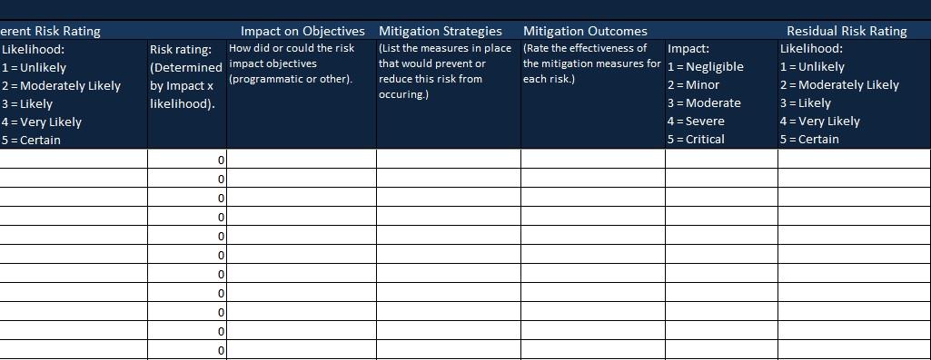 risk register template excel