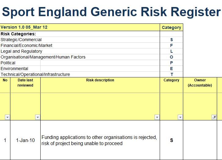 sport england generic risk register template