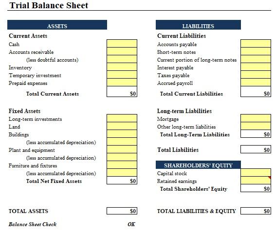 trial balance sheet excel