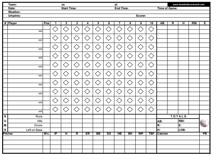 Free Baseball Statistic Templates (Excel, PDF)