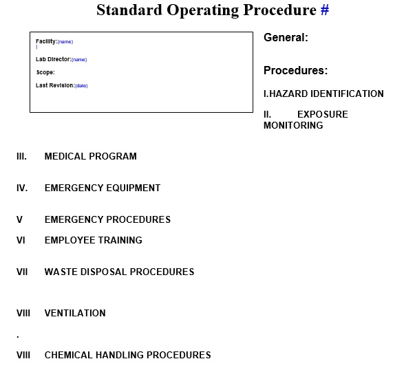Printable Standard Operating Procedure (SOP) Templates & Examples